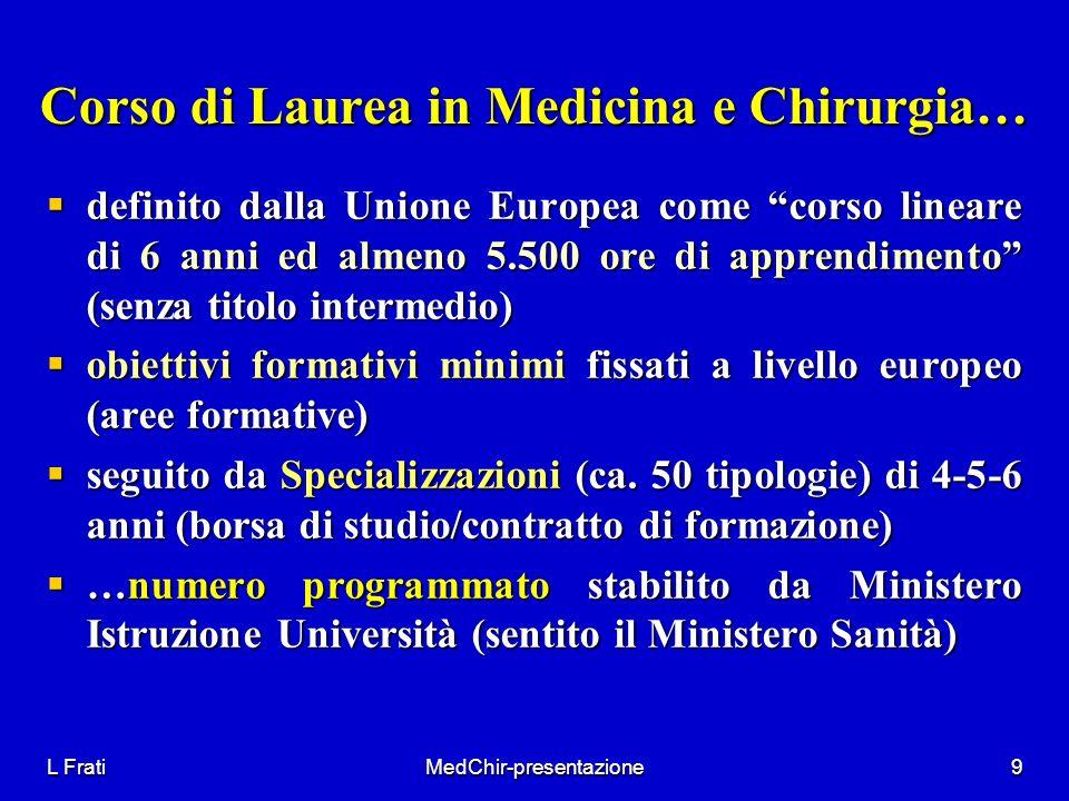 Corso di Laurea in Medicina e Chirurgia…