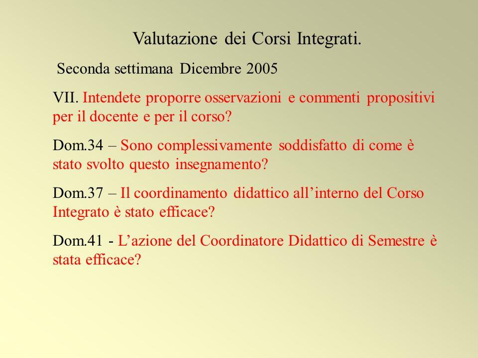 Valutazione dei Corsi Integrati.