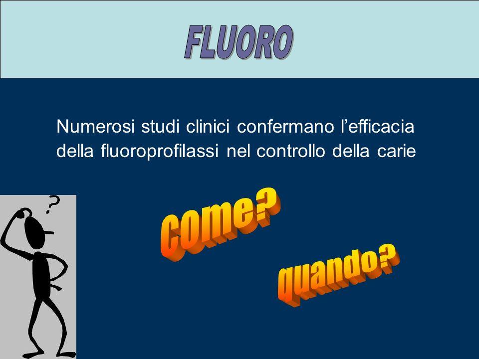 FLUORO Numerosi studi clinici confermano l'efficacia della fluoroprofilassi nel controllo della carie.