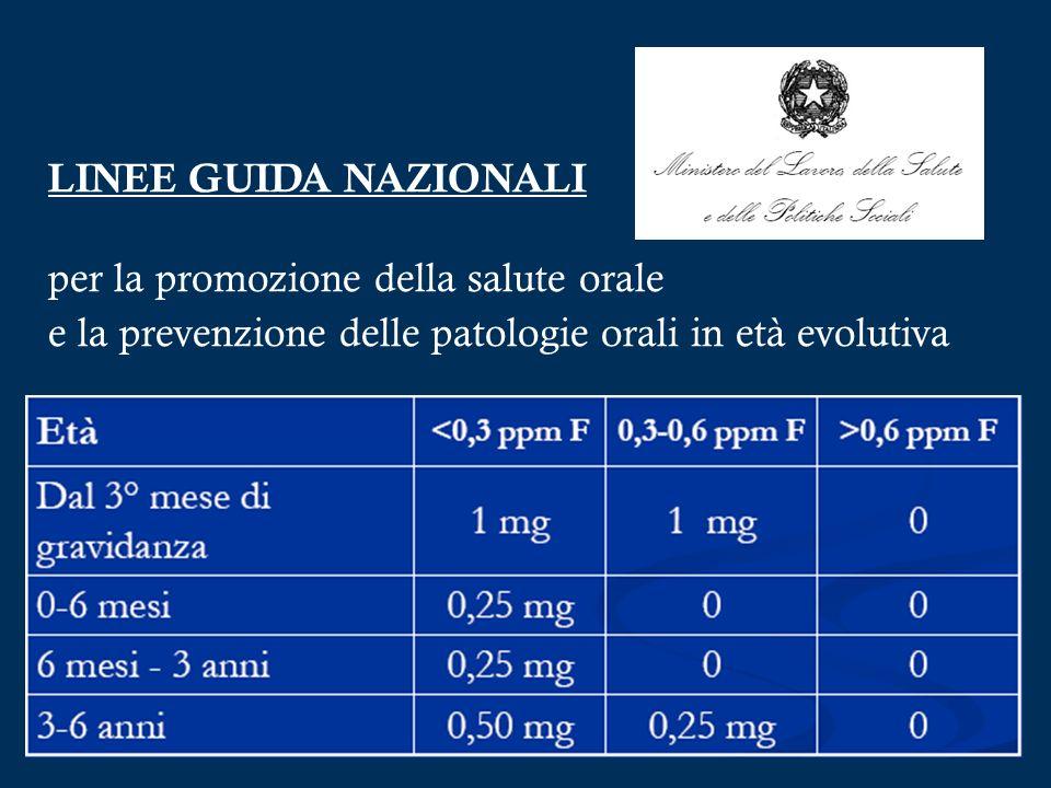 LINEE GUIDA NAZIONALI per la promozione della salute orale.