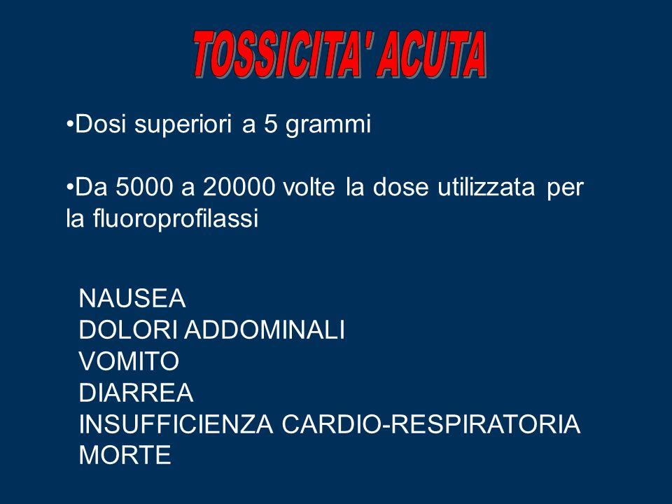 TOSSICITA ACUTA Dosi superiori a 5 grammi