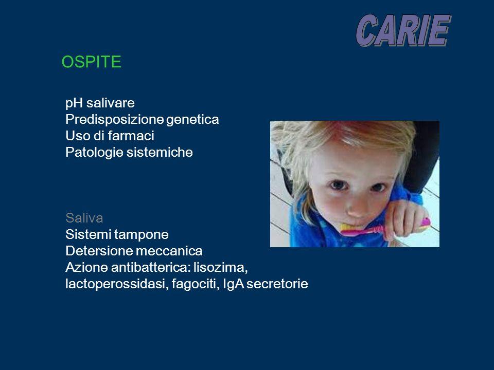 CARIE OSPITE pH salivare Predisposizione genetica Uso di farmaci