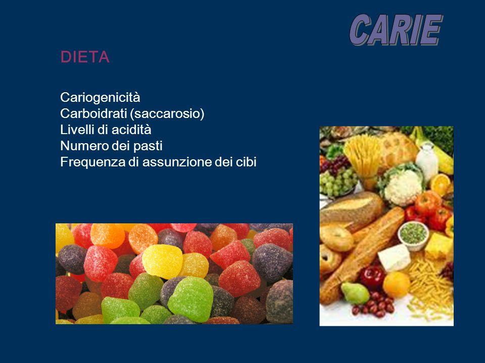 CARIE DIETA Cariogenicità Carboidrati (saccarosio) Livelli di acidità
