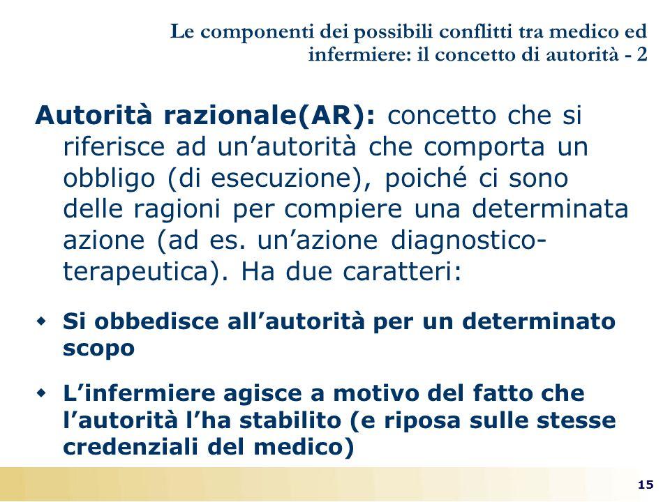 Le componenti dei possibili conflitti tra medico ed infermiere: il concetto di autorità - 2