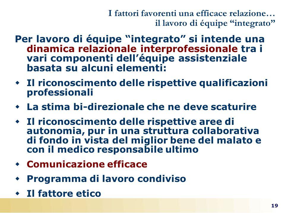 I fattori favorenti una efficace relazione… il lavoro di équipe integrato