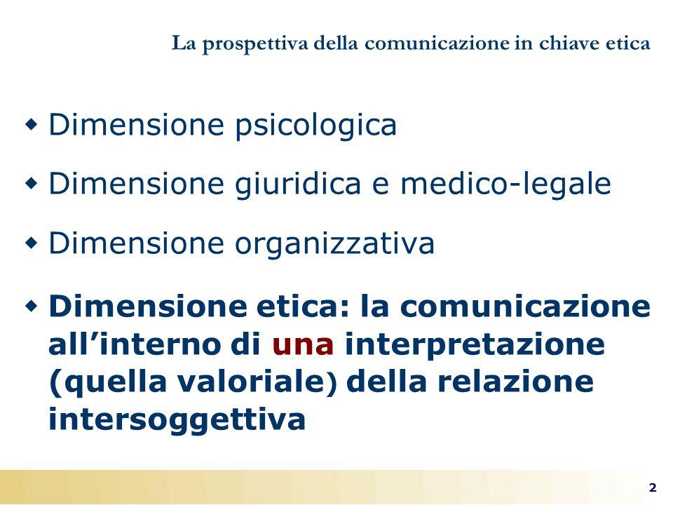 La prospettiva della comunicazione in chiave etica