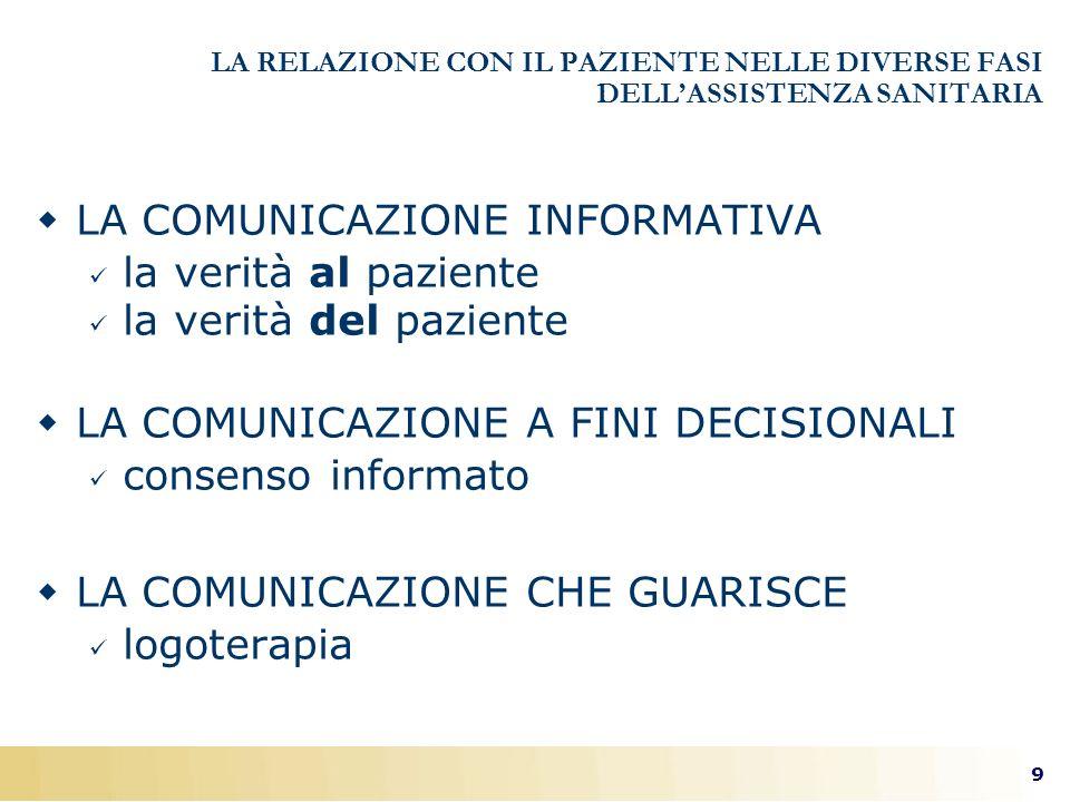 LA COMUNICAZIONE INFORMATIVA la verità al paziente