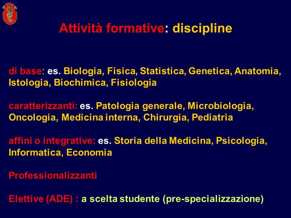 Attività formative: discipline
