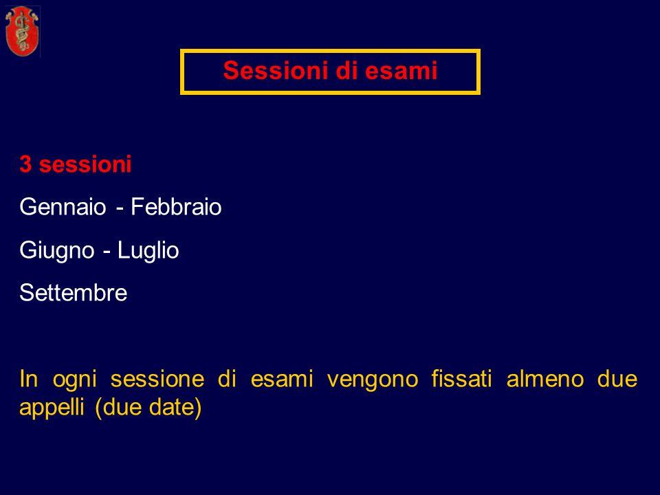 Sessioni di esami 3 sessioni Gennaio - Febbraio Giugno - Luglio