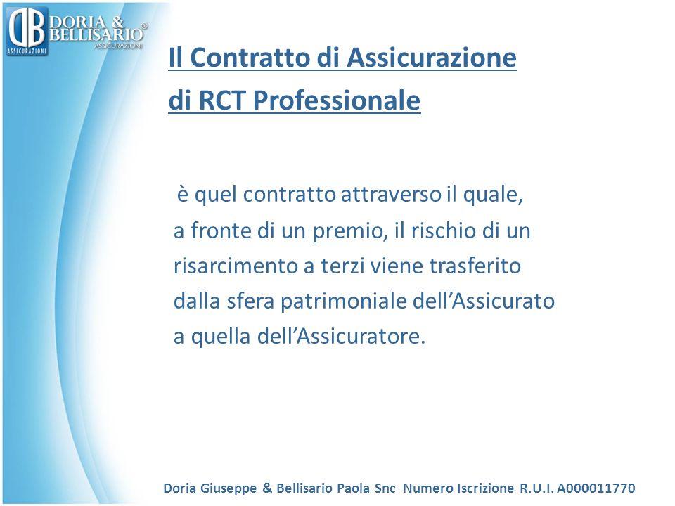 Il Contratto di Assicurazione di RCT Professionale