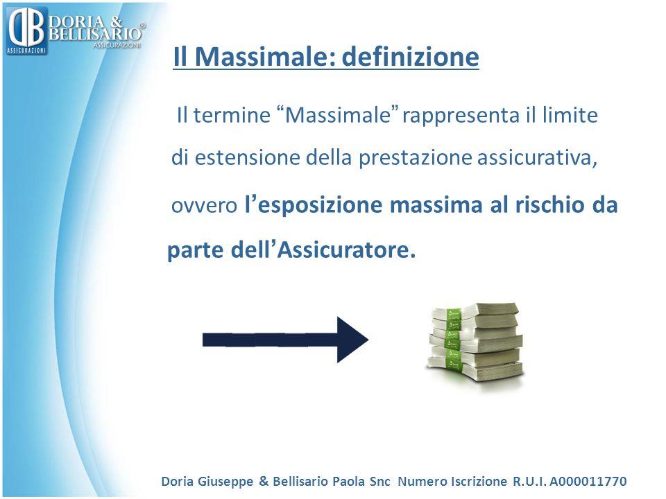 Il Massimale: definizione