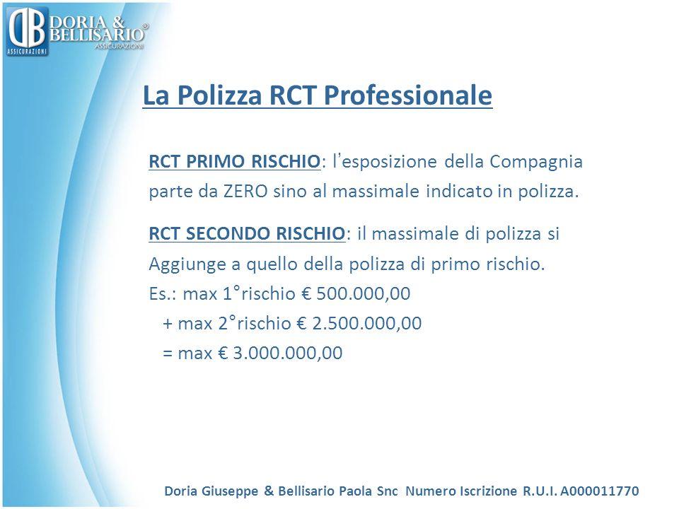 La Polizza RCT Professionale