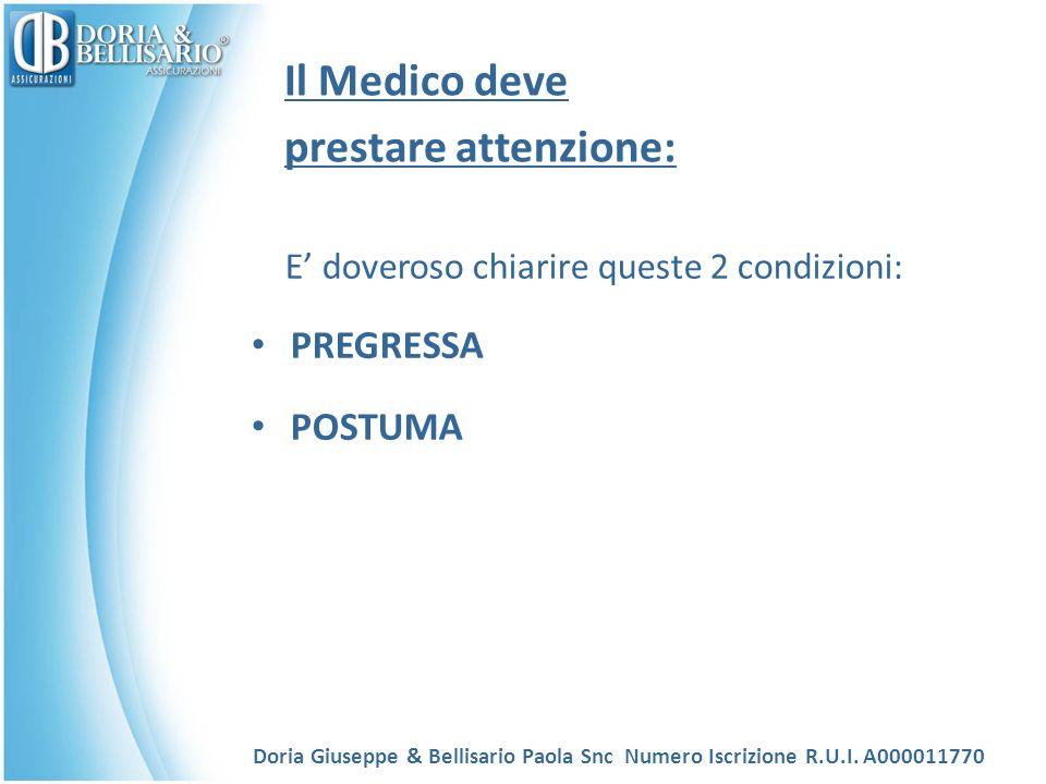 Il Medico deve prestare attenzione: PREGRESSA POSTUMA