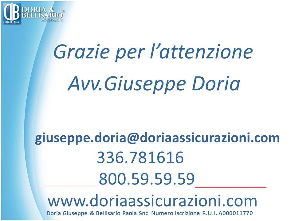 Grazie per l'attenzione Avv.Giuseppe Doria