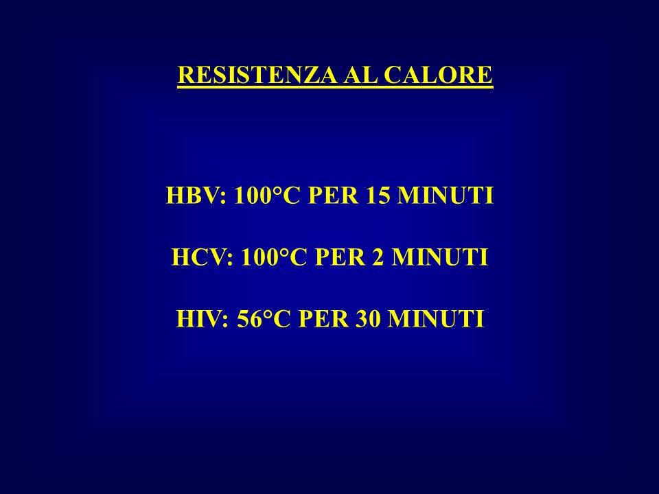 RESISTENZA AL CALORE HBV: 100°C PER 15 MINUTI HCV: 100°C PER 2 MINUTI HIV: 56°C PER 30 MINUTI