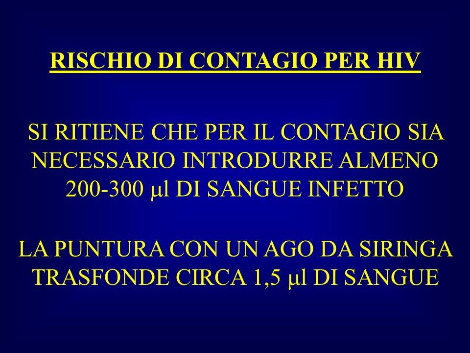 RISCHIO DI CONTAGIO PER HIV