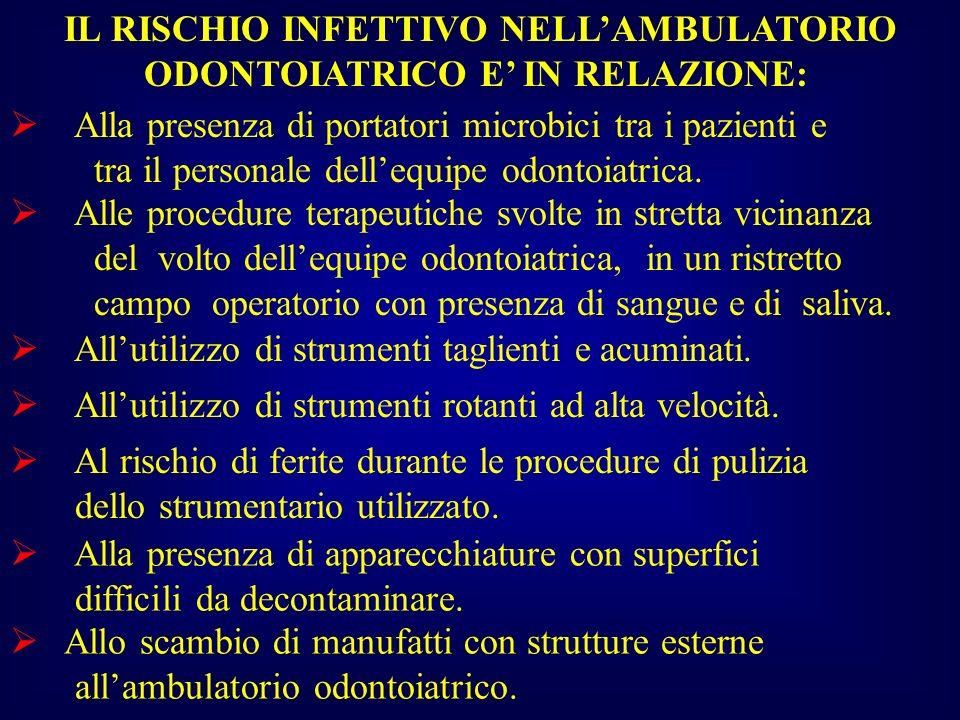 IL RISCHIO INFETTIVO NELL'AMBULATORIO ODONTOIATRICO E' IN RELAZIONE: