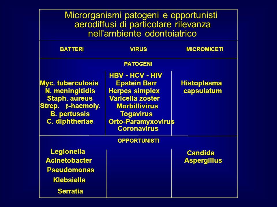 Microrganismi patogeni e opportunisti