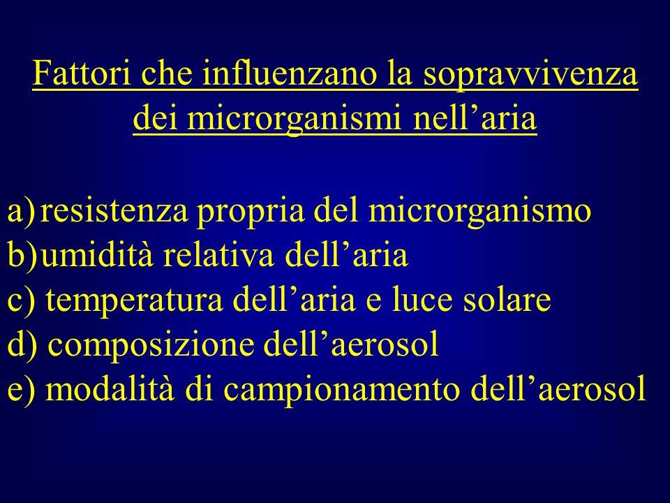 Fattori che influenzano la sopravvivenza dei microrganismi nell'aria