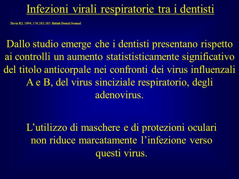 Infezioni virali respiratorie tra i dentisti