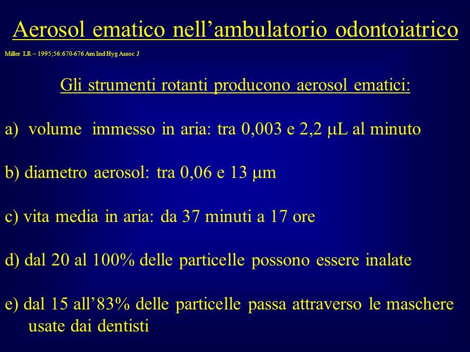 Aerosol ematico nell'ambulatorio odontoiatrico