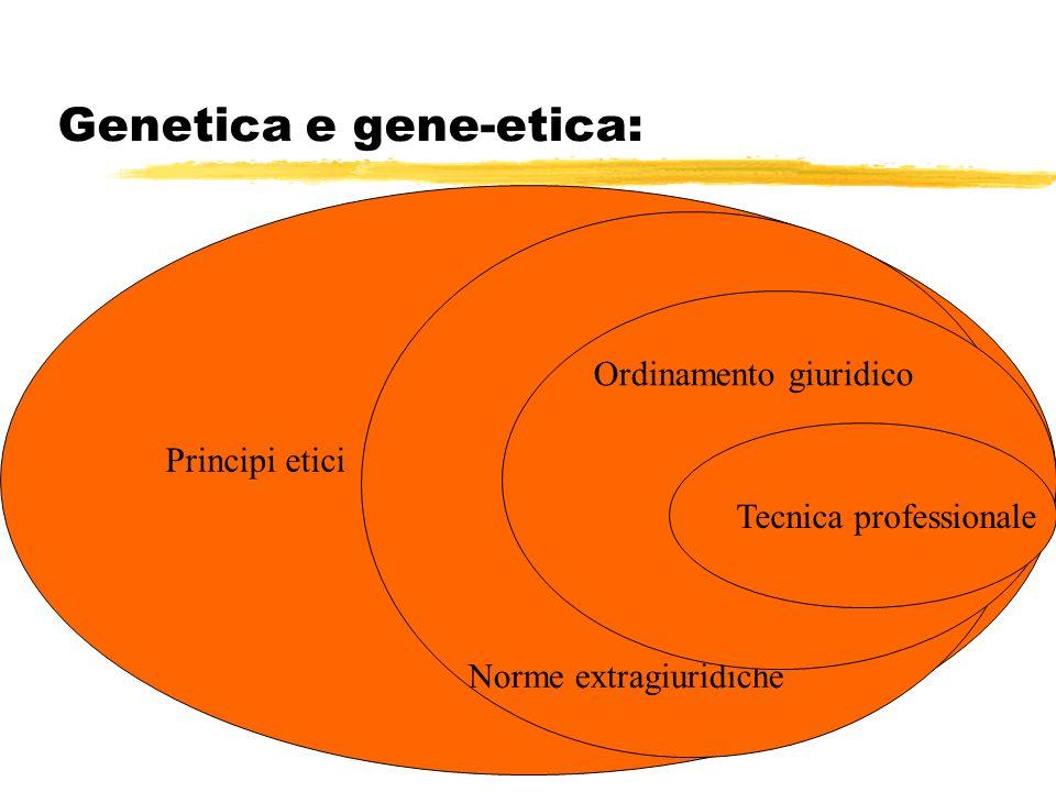 Genetica e gene-etica: