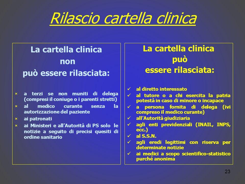 Rilascio cartella clinica