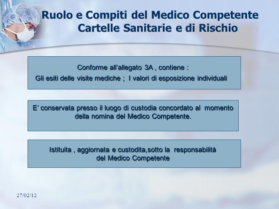 Ruolo e Compiti del Medico Competente Cartelle Sanitarie e di Rischio