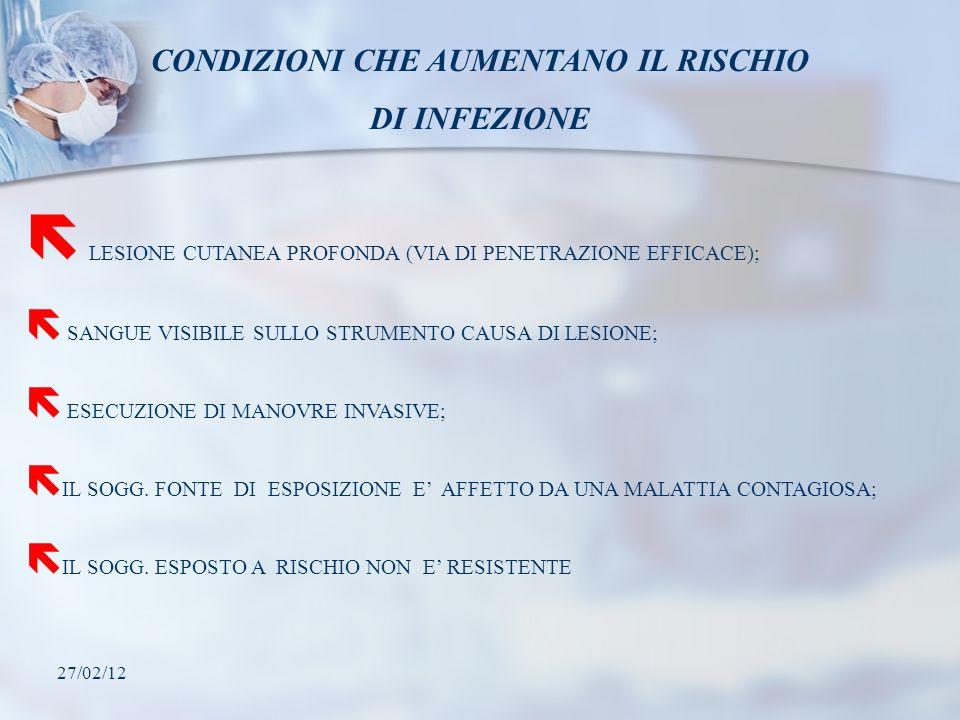 CONDIZIONI CHE AUMENTANO IL RISCHIO