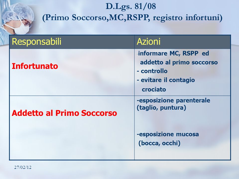 (Primo Soccorso,MC,RSPP, registro infortuni)