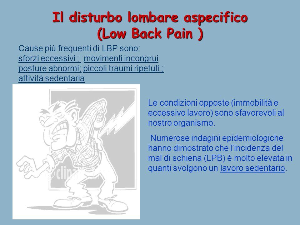 Il disturbo lombare aspecifico