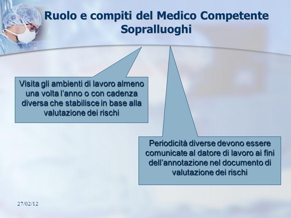 Ruolo e compiti del Medico Competente Sopralluoghi