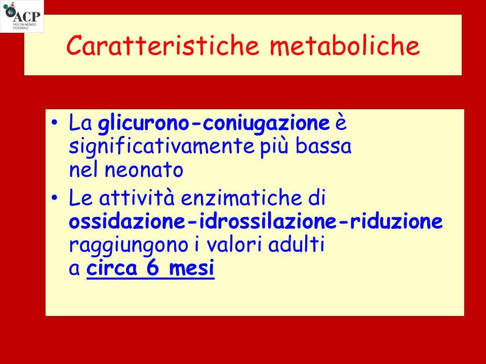 Caratteristiche metaboliche