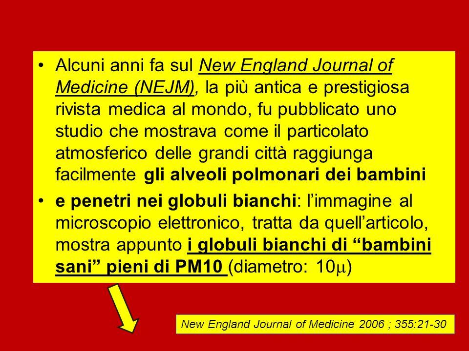 Alcuni anni fa sul New England Journal of Medicine (NEJM), la più antica e prestigiosa rivista medica al mondo, fu pubblicato uno studio che mostrava come il particolato atmosferico delle grandi città raggiunga facilmente gli alveoli polmonari dei bambini