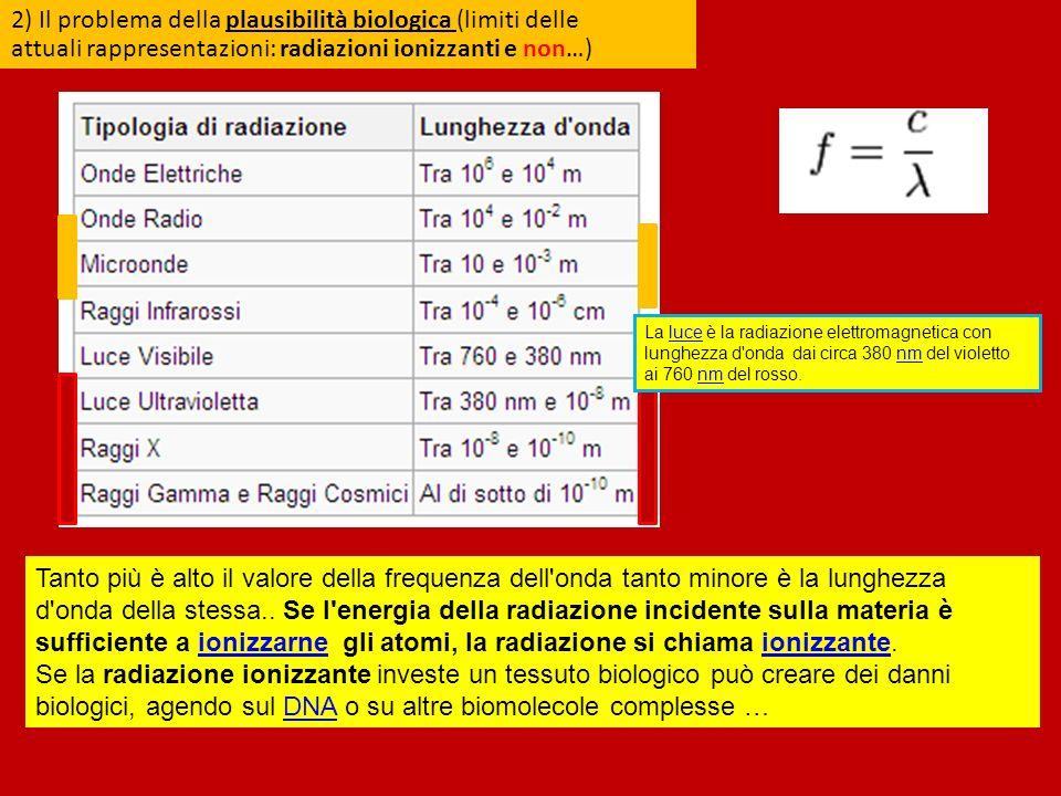2) Il problema della plausibilità biologica (limiti delle attuali rappresentazioni: radiazioni ionizzanti e non…)