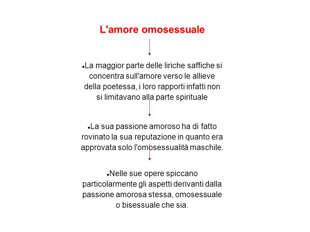 L amore omosessuale