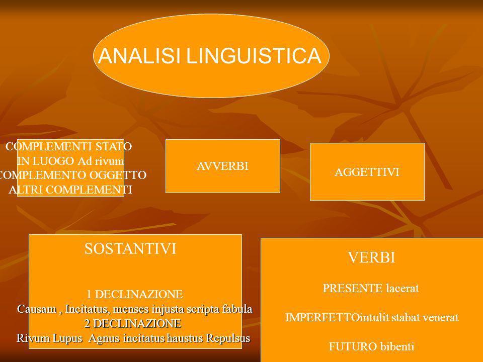 ANALISI LINGUISTICA SOSTANTIVI VERBI COMPLEMENTI STATO
