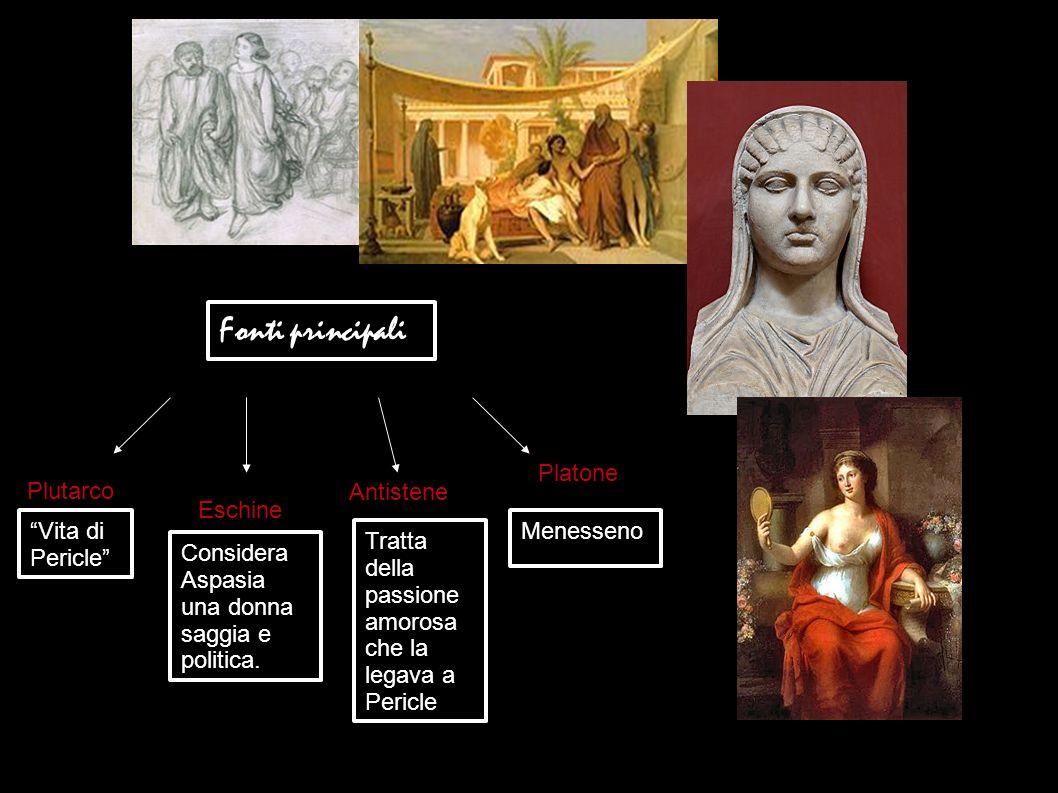 Fonti principali Platone Plutarco Antistene Eschine Vita di Pericle