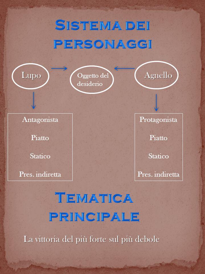 Sistema dei personaggi Tematica principale