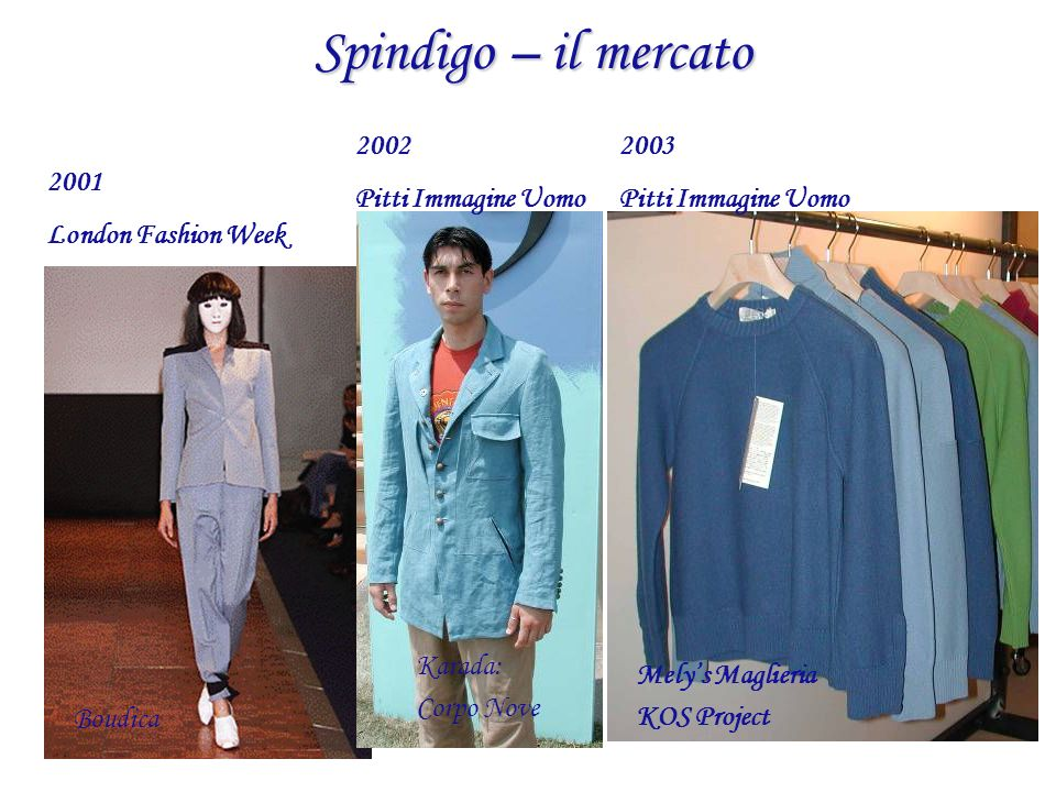 Spindigo – il mercato 2002 Pitti Immagine Uomo Karada: Corpo Nove 2003