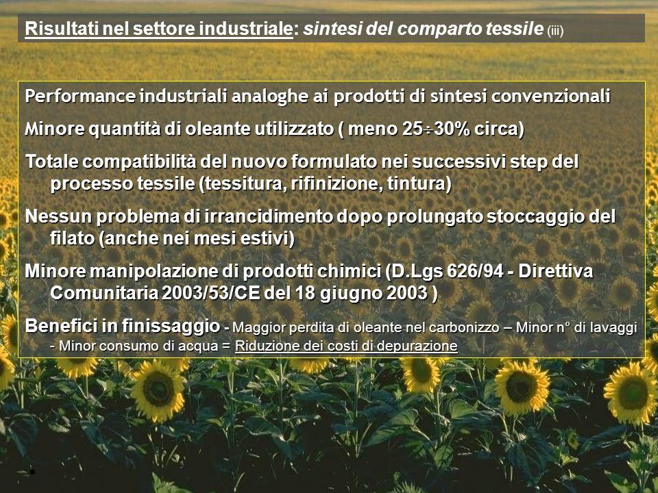 Risultati nel settore industriale: sintesi del comparto tessile (iii)