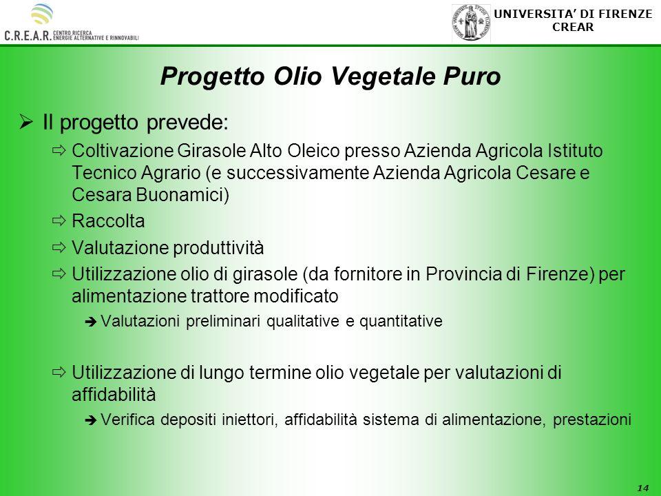 Progetto Olio Vegetale Puro