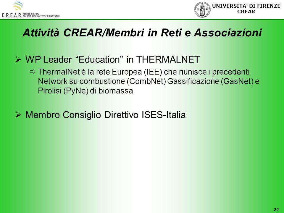 Attività CREAR/Membri in Reti e Associazioni