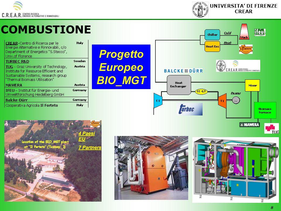 COMBUSTIONE Progetto Europeo BIO_MGT 4 Paesi EU 7 Partners