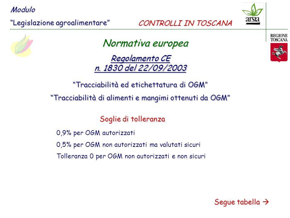Normativa europea Regolamento CE n. 1830 del 22/09/2003 Modulo