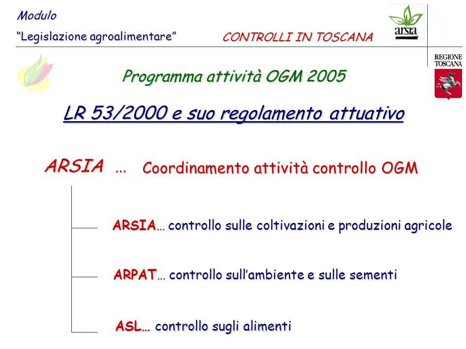 LR 53/2000 e suo regolamento attuativo