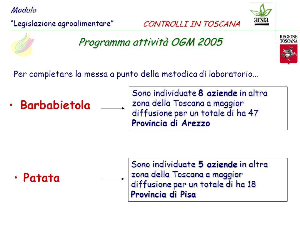 Programma attività OGM 2005