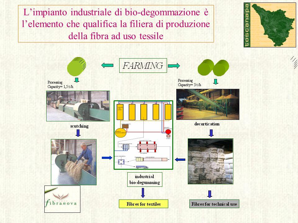 L'impianto industriale di bio-degommazione è l'elemento che qualifica la filiera di produzione della fibra ad uso tessile