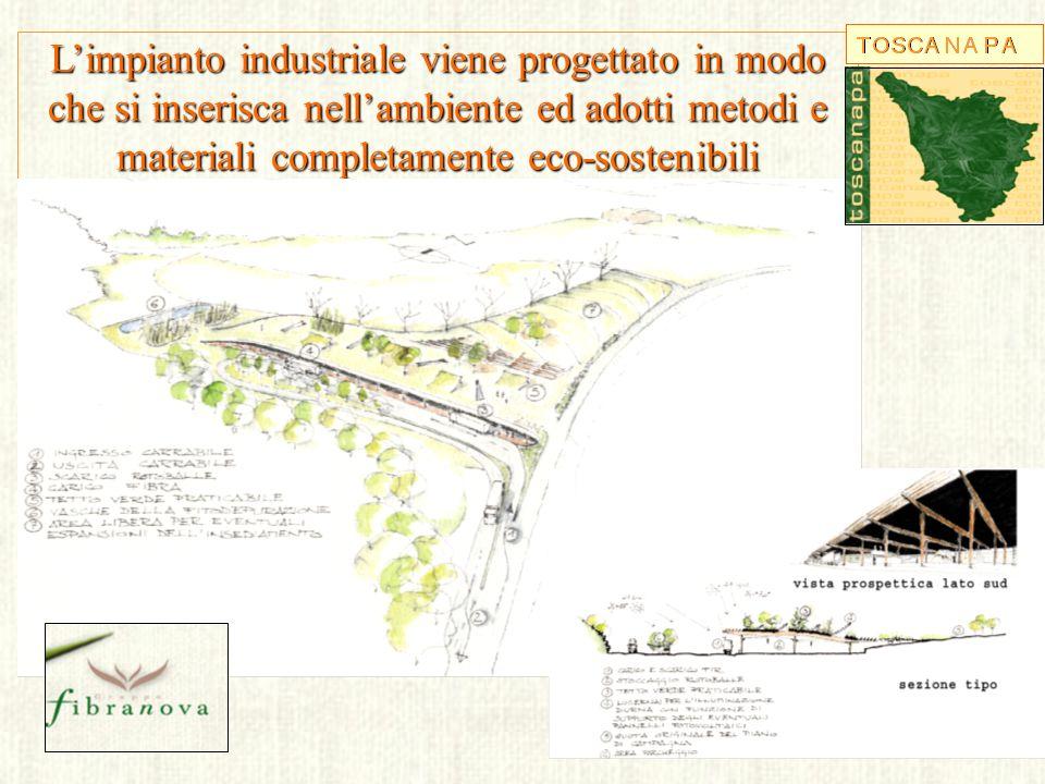 L'impianto industriale viene progettato in modo che si inserisca nell'ambiente ed adotti metodi e materiali completamente eco-sostenibili
