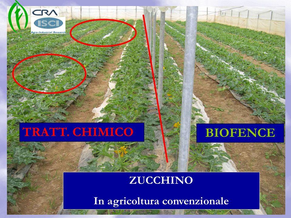 In agricoltura convenzionale